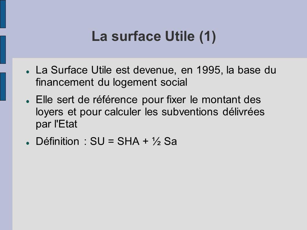 La surface Utile (1) La Surface Utile est devenue, en 1995, la base du financement du logement social Elle sert de référence pour fixer le montant des