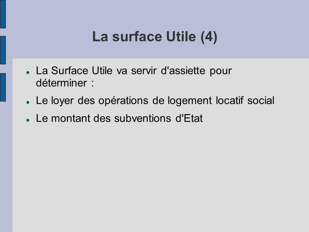La surface Utile (4) La Surface Utile va servir d'assiette pour déterminer : Le loyer des opérations de logement locatif social Le montant des subvent