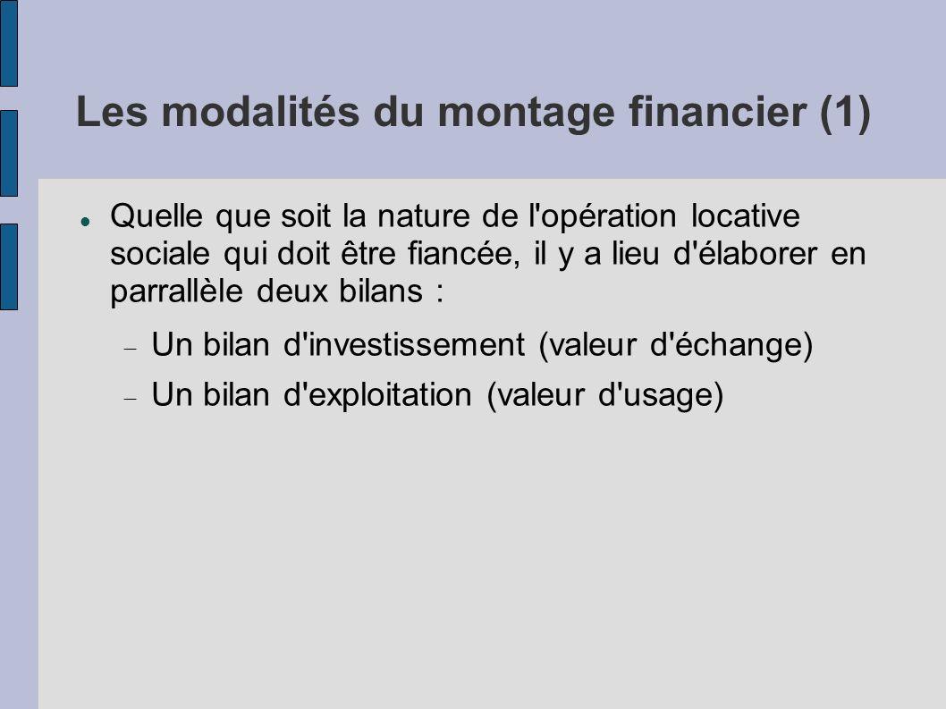 Les modalités du montage financier (1) Quelle que soit la nature de l'opération locative sociale qui doit être fiancée, il y a lieu d'élaborer en parr