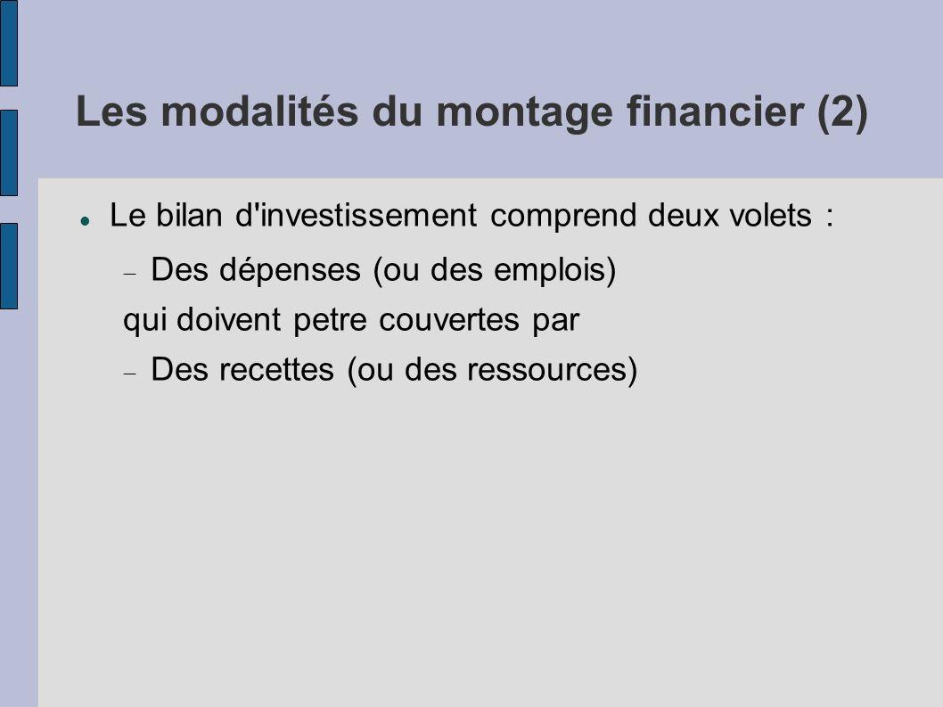 Les modalités du montage financier (2) Le bilan d'investissement comprend deux volets : Des dépenses (ou des emplois) qui doivent petre couvertes par