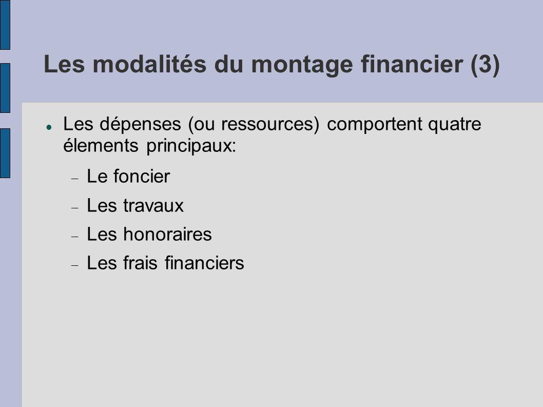 Les modalités du montage financier (3) Les dépenses (ou ressources) comportent quatre élements principaux: Le foncier Les travaux Les honoraires Les f