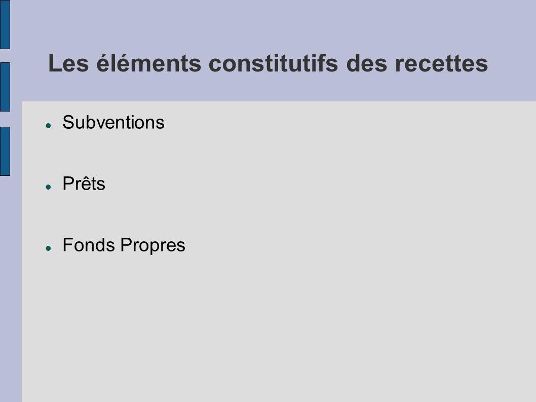 Les éléments constitutifs des recettes Subventions Prêts Fonds Propres