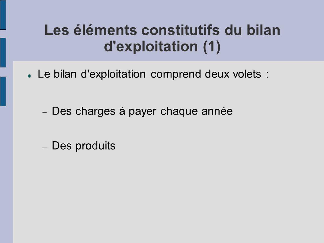 Les éléments constitutifs du bilan d'exploitation (1) Le bilan d'exploitation comprend deux volets : Des charges à payer chaque année Des produits