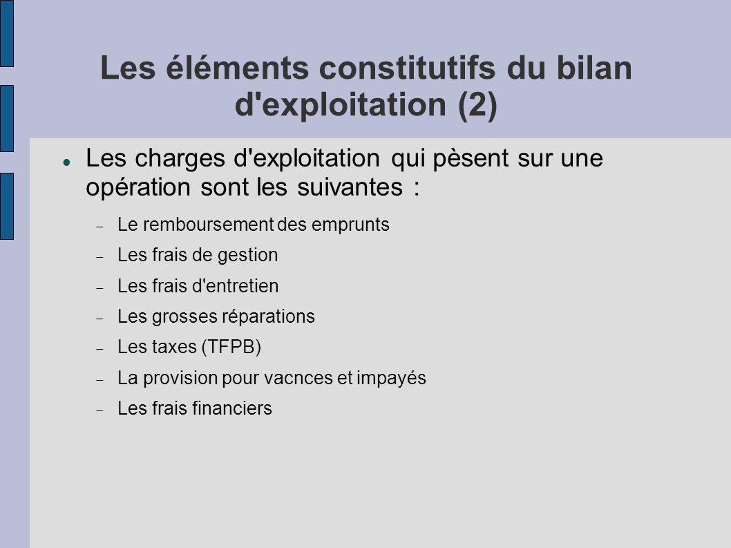Les éléments constitutifs du bilan d'exploitation (2) Les charges d'exploitation qui pèsent sur une opération sont les suivantes : Le remboursement de