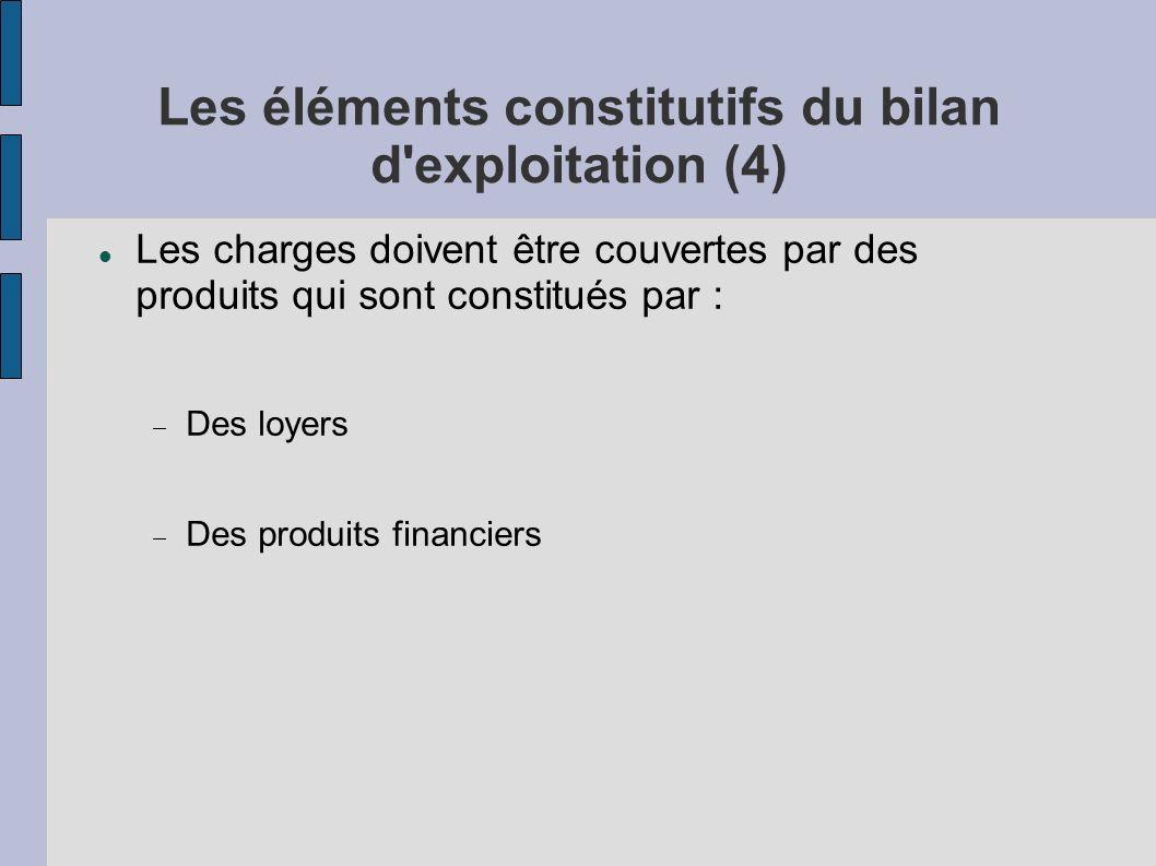 Les éléments constitutifs du bilan d'exploitation (4) Les charges doivent être couvertes par des produits qui sont constitués par : Des loyers Des pro