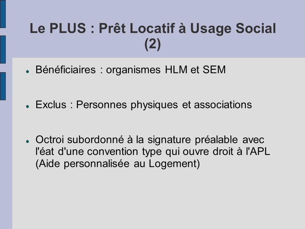 Le PLUS : Prêt Locatif à Usage Social (2) Bénéficiaires : organismes HLM et SEM Exclus : Personnes physiques et associations Octroi subordonné à la si