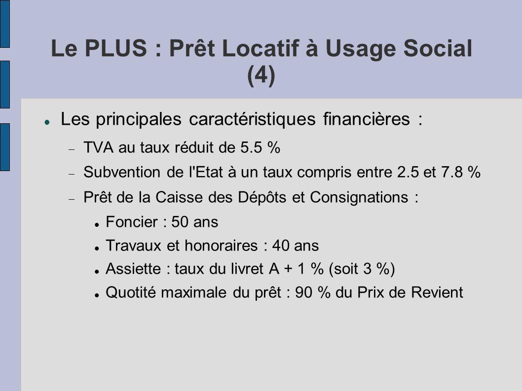 Le PLUS : Prêt Locatif à Usage Social (4) Les principales caractéristiques financières : TVA au taux réduit de 5.5 % Subvention de l'Etat à un taux co
