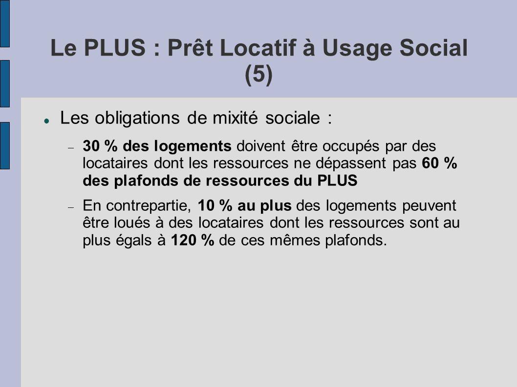 Le PLUS : Prêt Locatif à Usage Social (5) Les obligations de mixité sociale : 30 % des logements doivent être occupés par des locataires dont les ress