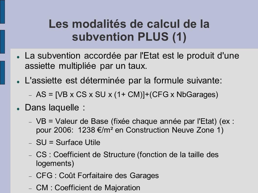 Les modalités de calcul de la subvention PLUS (1) La subvention accordée par l'Etat est le produit d'une assiette multipliée par un taux. L'assiette e