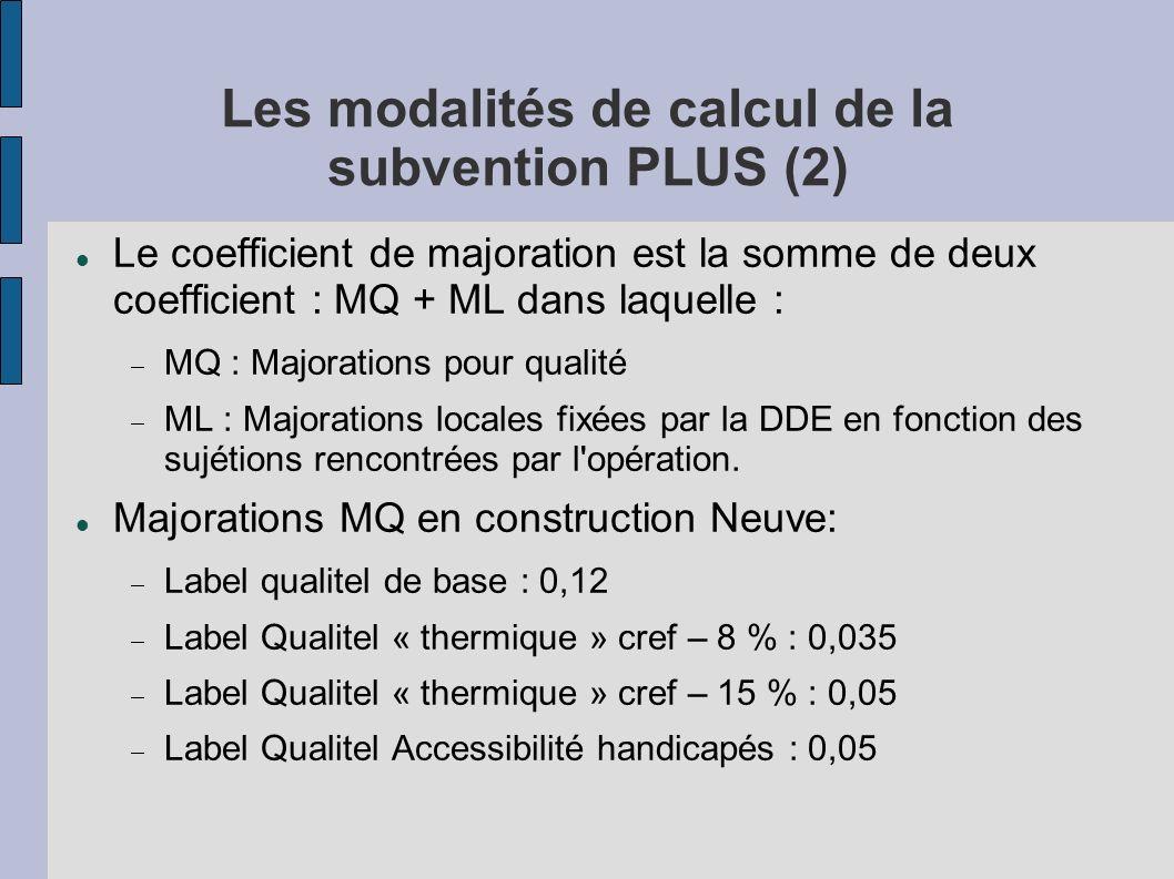 Les modalités de calcul de la subvention PLUS (2) Le coefficient de majoration est la somme de deux coefficient : MQ + ML dans laquelle : MQ : Majorat