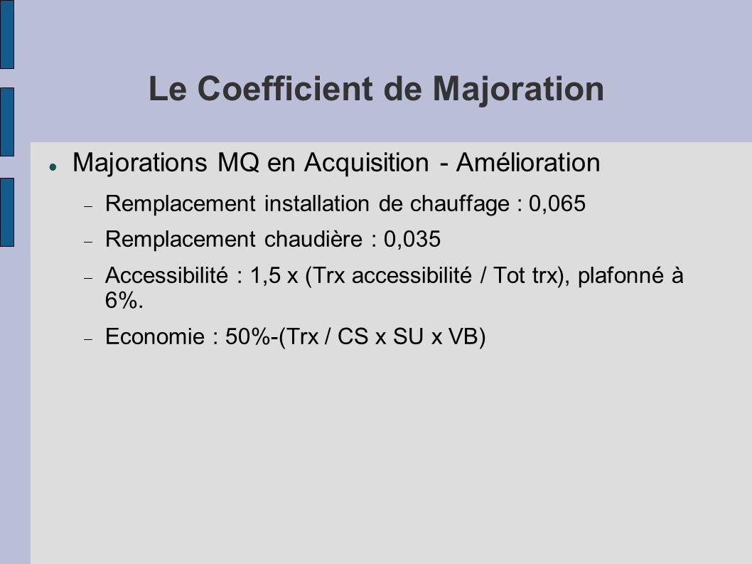 Le Coefficient de Majoration Majorations MQ en Acquisition - Amélioration Remplacement installation de chauffage : 0,065 Remplacement chaudière : 0,03
