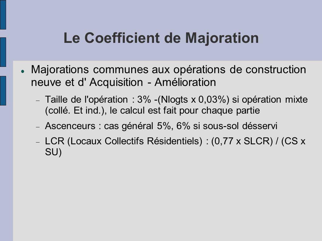 Le Coefficient de Majoration Majorations communes aux opérations de construction neuve et d' Acquisition - Amélioration Taille de l'opération : 3% -(N