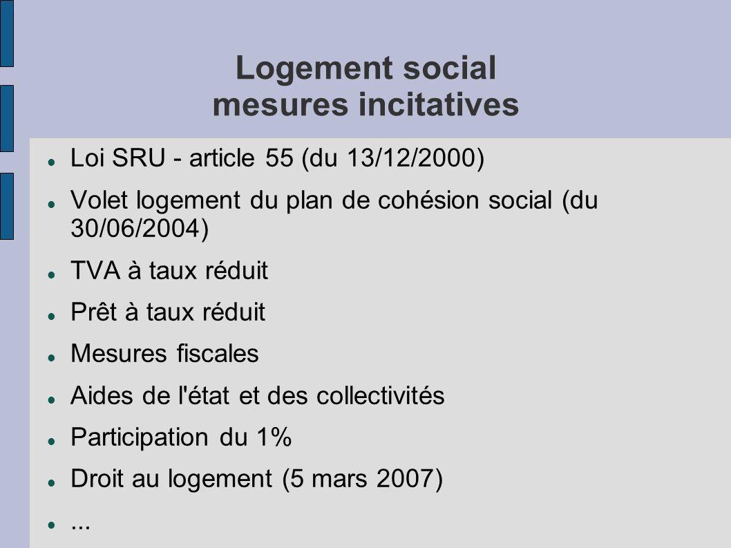 Logement social mesures incitatives Loi SRU - article 55 (du 13/12/2000) Volet logement du plan de cohésion social (du 30/06/2004) TVA à taux réduit P
