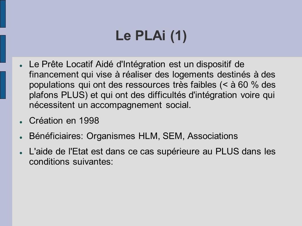 Le PLAi (1) Le Prête Locatif Aidé d'Intégration est un dispositif de financement qui vise à réaliser des logements destinés à des populations qui ont