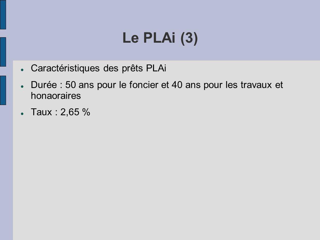 Le PLAi (3) Caractéristiques des prêts PLAi Durée : 50 ans pour le foncier et 40 ans pour les travaux et honaoraires Taux : 2,65 %
