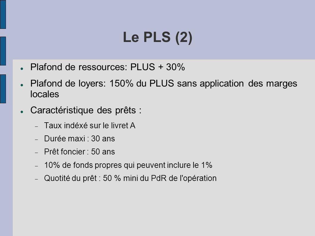 Le PLS (2) Plafond de ressources: PLUS + 30% Plafond de loyers: 150% du PLUS sans application des marges locales Caractéristique des prêts : Taux indé