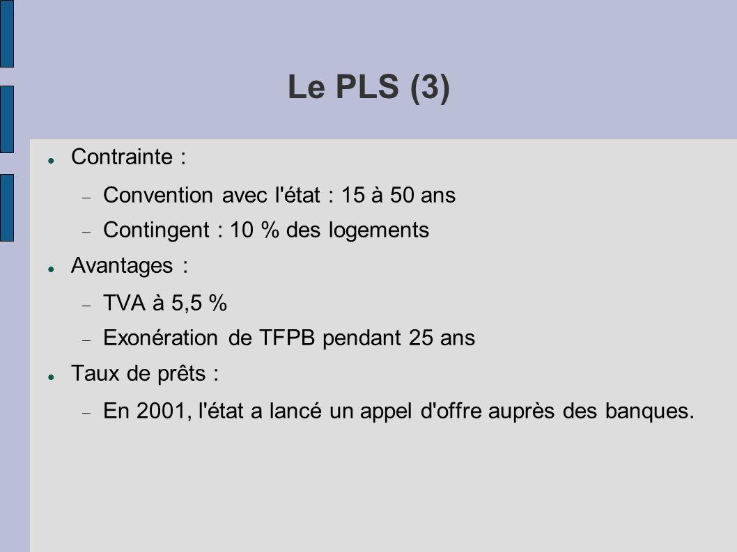 Le PLS (3) Contrainte : Convention avec l'état : 15 à 50 ans Contingent : 10 % des logements Avantages : TVA à 5,5 % Exonération de TFPB pendant 25 an