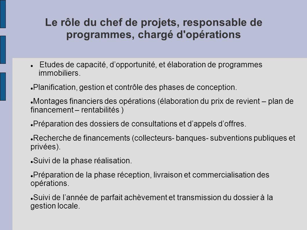 Le rôle du chef de projets, responsable de programmes, chargé d'opérations Etudes de capacité, dopportunité, et élaboration de programmes immobiliers.