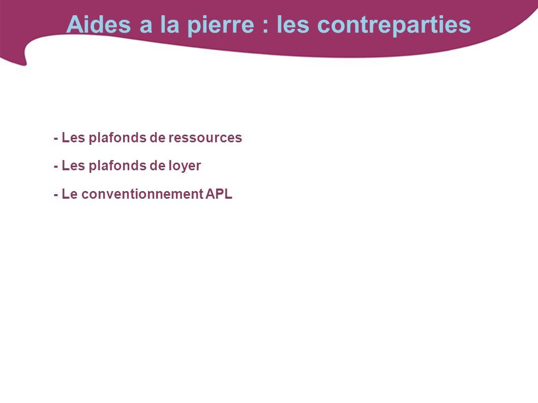 Aides a la pierre : les contreparties - Les plafonds de ressources - Les plafonds de loyer - Le conventionnement APL