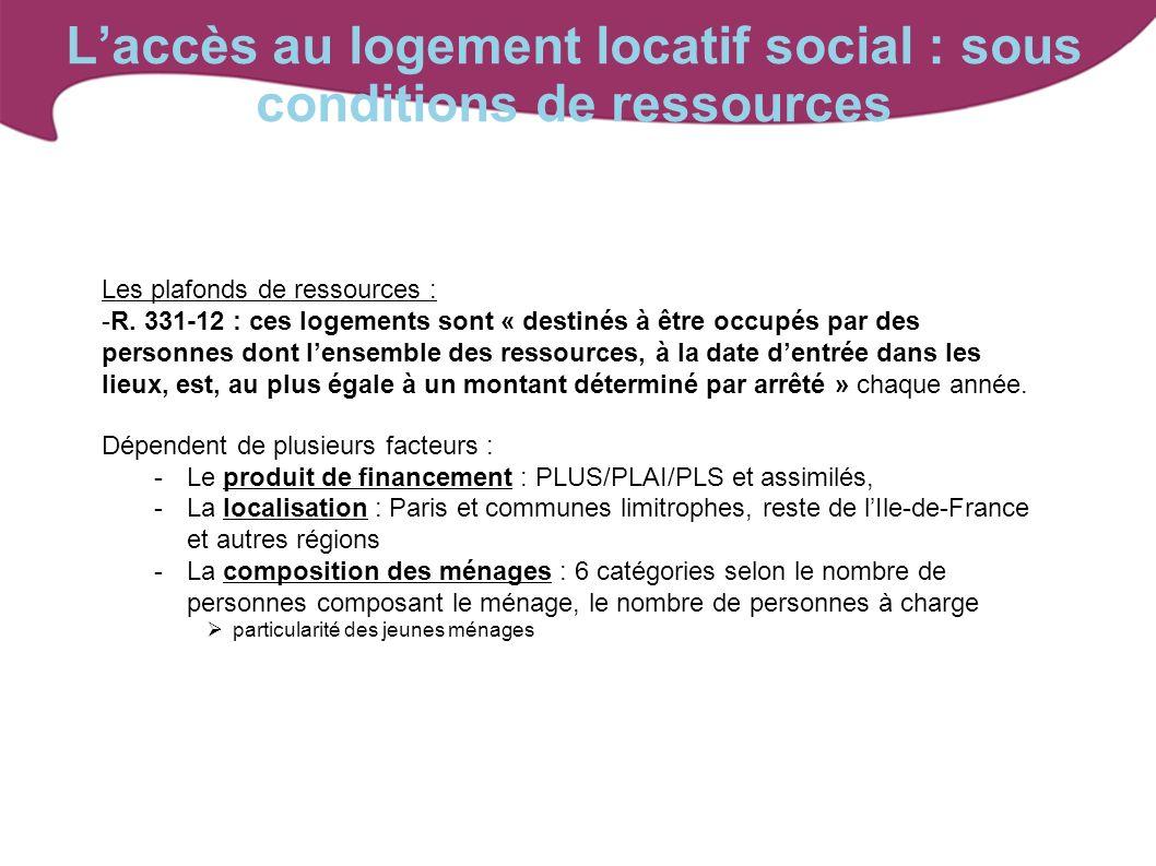 Laccès au logement locatif social : sous conditions de ressources Les plafonds de ressources : -R. 331-12 : ces logements sont « destinés à être occup