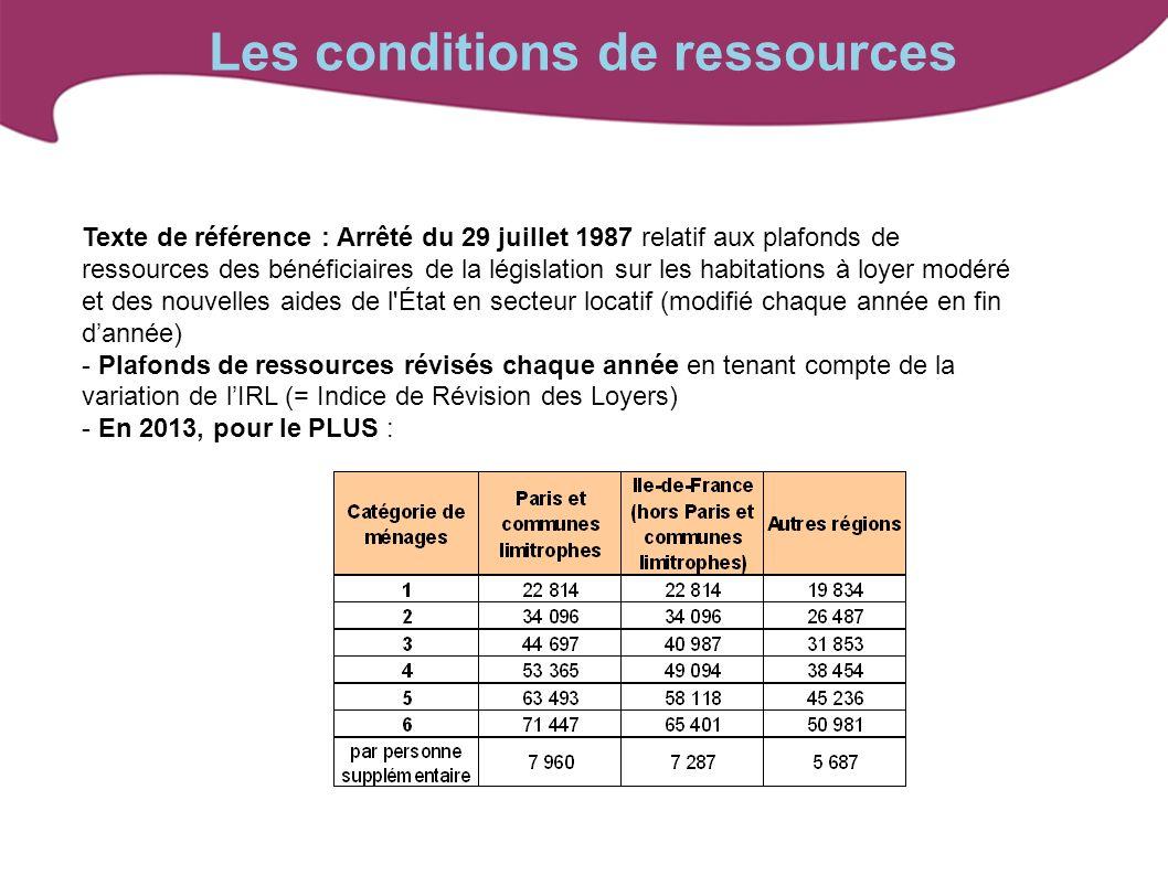 Les conditions de ressources Texte de référence : Arrêté du 29 juillet 1987 relatif aux plafonds de ressources des bénéficiaires de la législation sur