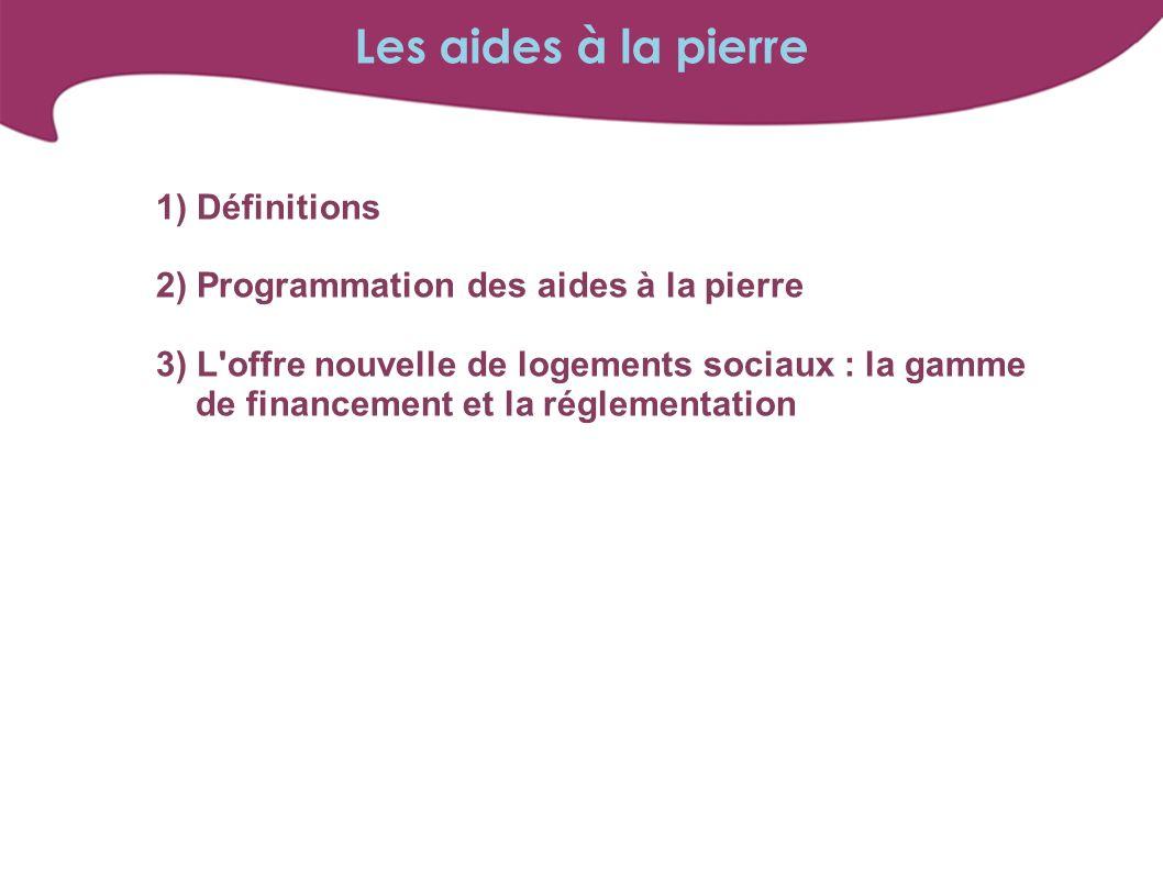 1) Définitions 2) Programmation des aides à la pierre 3) L'offre nouvelle de logements sociaux : la gamme de financement et la réglementation Les aide