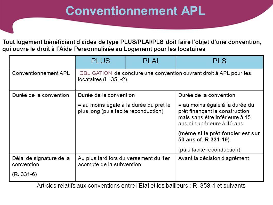 Conventionnement APL Tout logement bénéficiant daides de type PLUS/PLAI/PLS doit faire lobjet dune convention, qui ouvre le droit à lAide Personnalisé