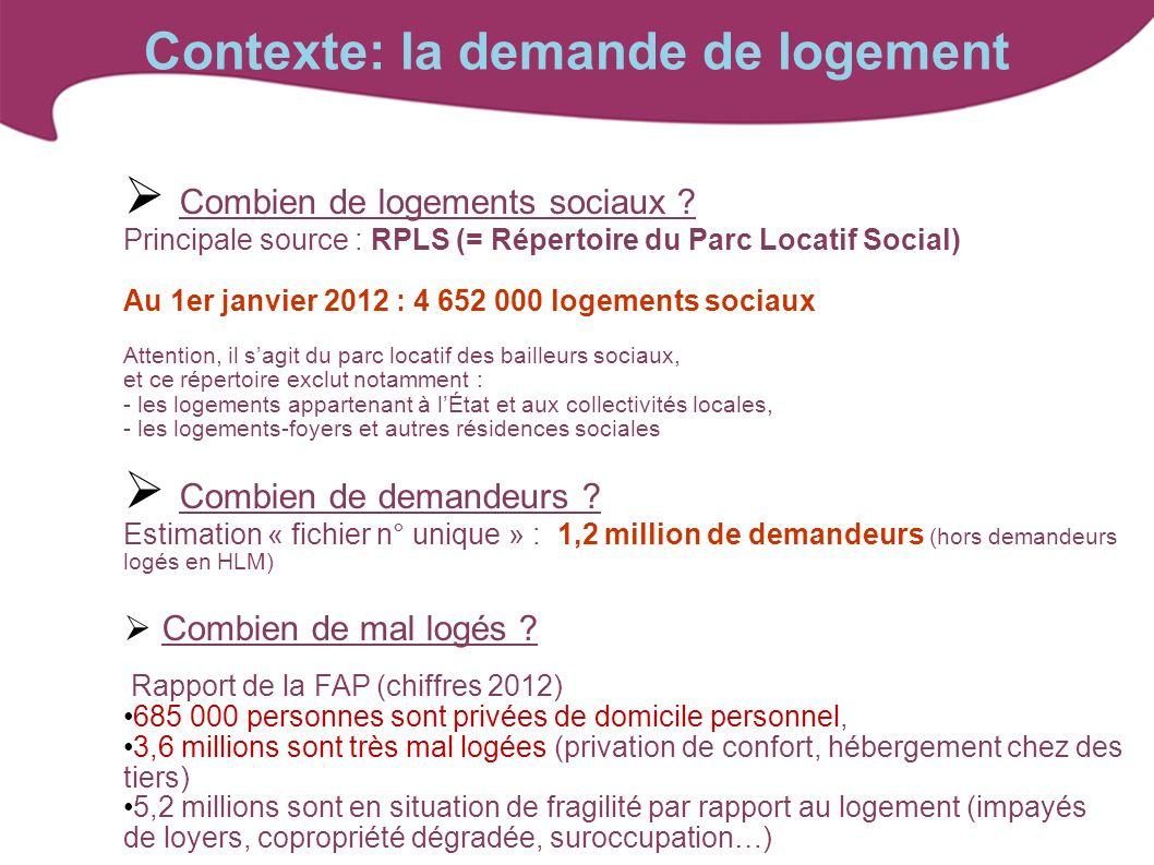 Contexte: la demande de logement Combien de logements sociaux ? Principale source : RPLS (= Répertoire du Parc Locatif Social) Au 1er janvier 2012 : 4
