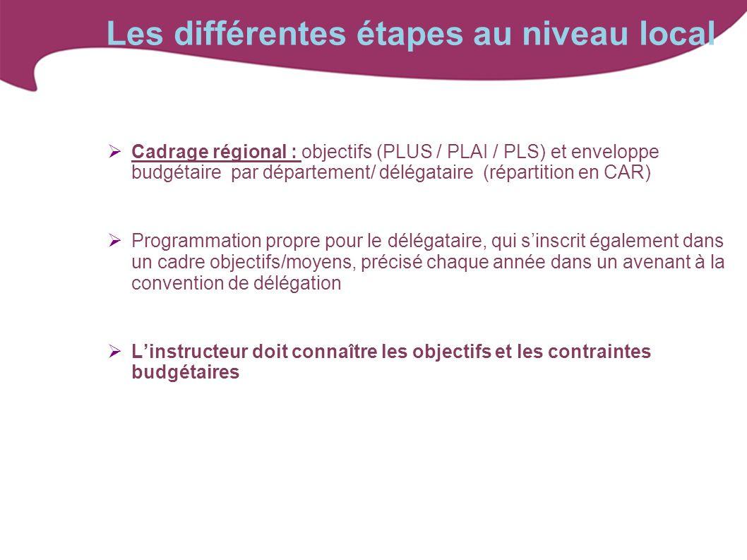 Cadrage régional : objectifs (PLUS / PLAI / PLS) et enveloppe budgétaire par département/ délégataire (répartition en CAR) Programmation propre pour l