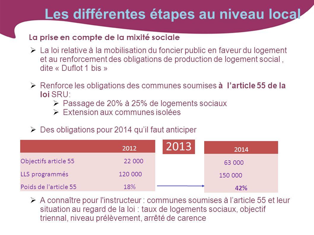 La prise en compte de la mixité sociale La loi relative à la mobilisation du foncier public en faveur du logement et au renforcement des obligations d