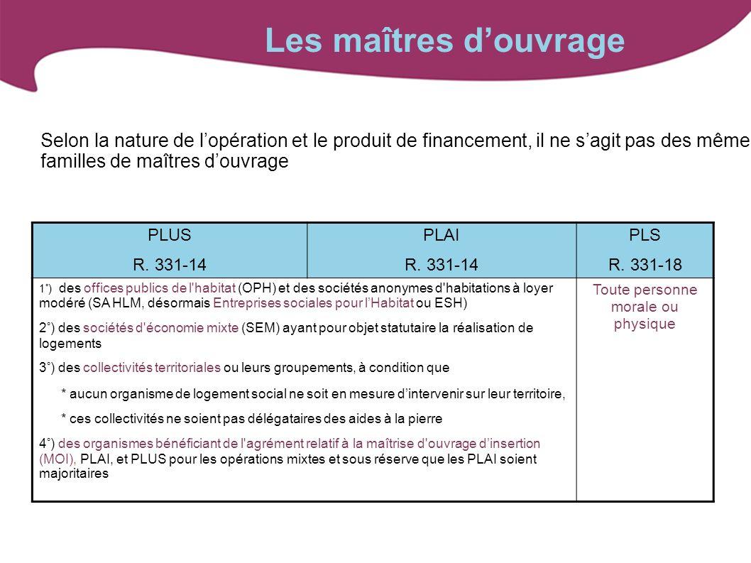 Selon la nature de lopération et le produit de financement, il ne sagit pas des mêmes familles de maîtres douvrage PLUS R. 331-14 PLAI R. 331-14 PLS R