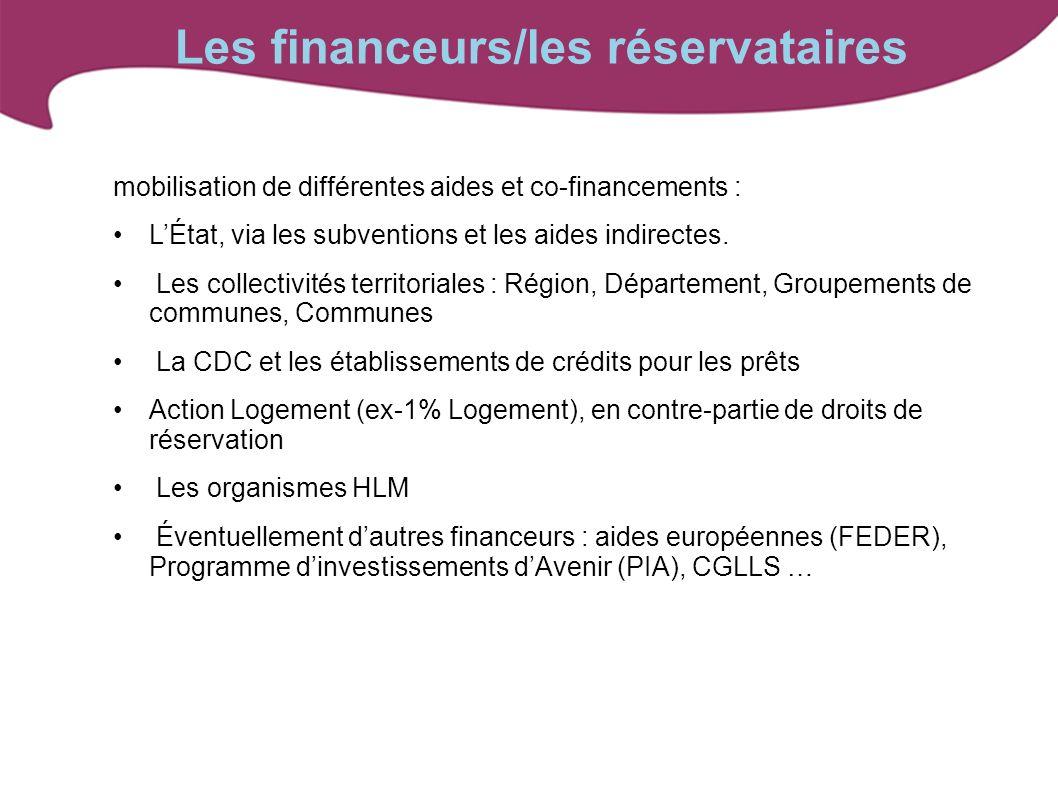 mobilisation de différentes aides et co-financements : LÉtat, via les subventions et les aides indirectes. Les collectivités territoriales : Région, D