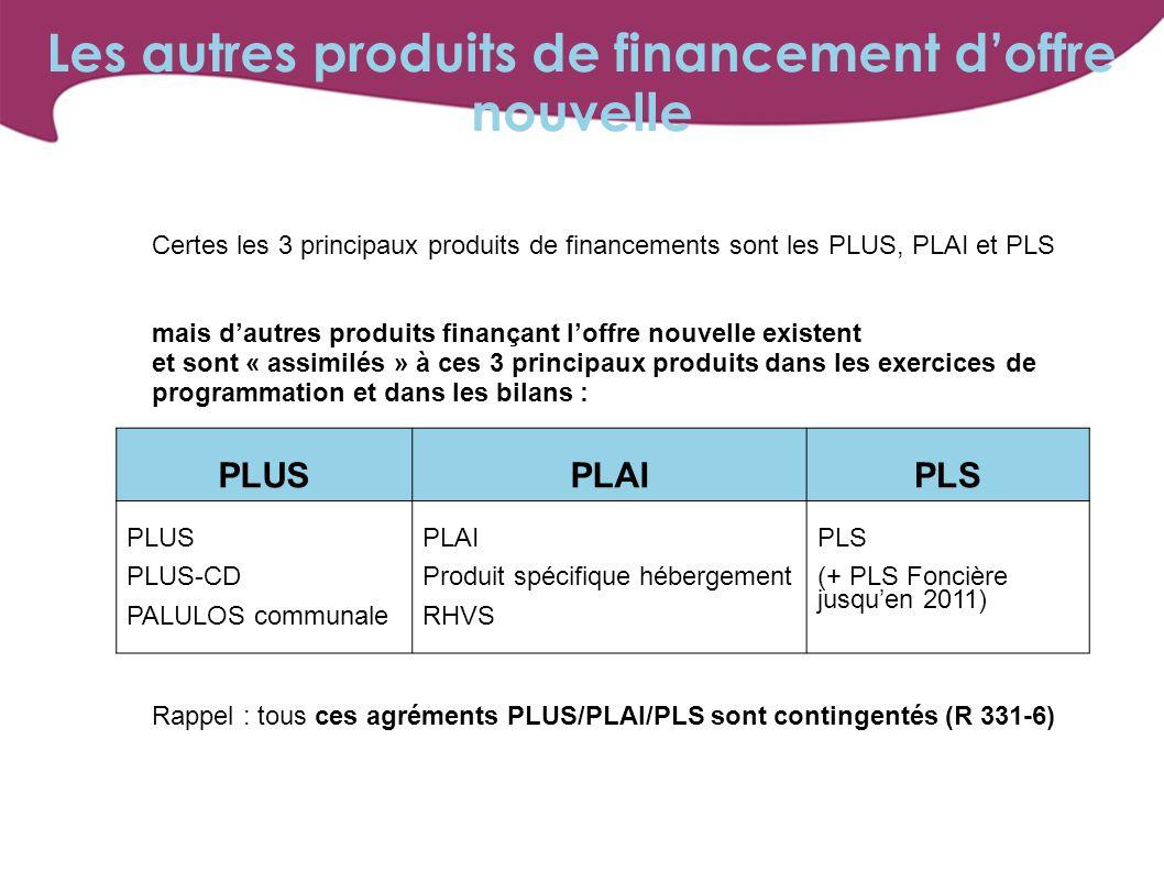 Certes les 3 principaux produits de financements sont les PLUS, PLAI et PLS mais dautres produits finançant loffre nouvelle existent et sont « assimil