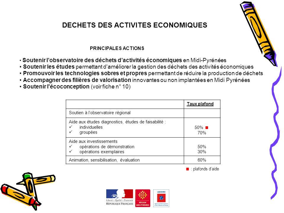 DECHETS DES ACTIVITES ECONOMIQUES PRINCIPALES ACTIONS Soutenir lobservatoire des déchets dactivités économiques en Midi-Pyrénées Soutenir les études p