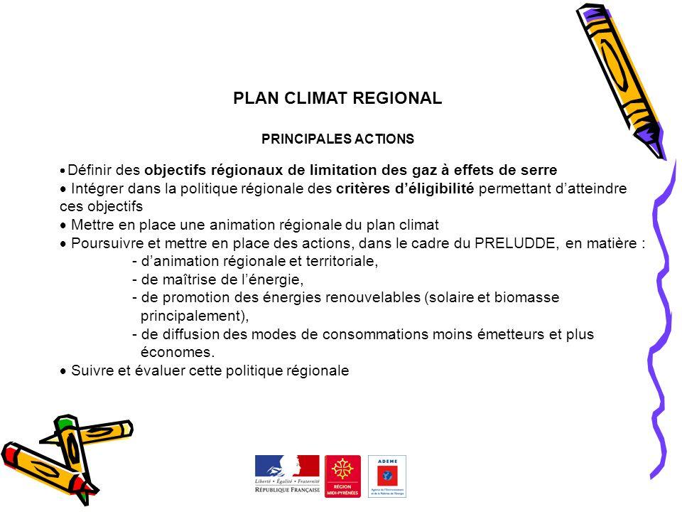 PLAN CLIMAT REGIONAL PRINCIPALES ACTIONS Définir des objectifs régionaux de limitation des gaz à effets de serre Intégrer dans la politique régionale
