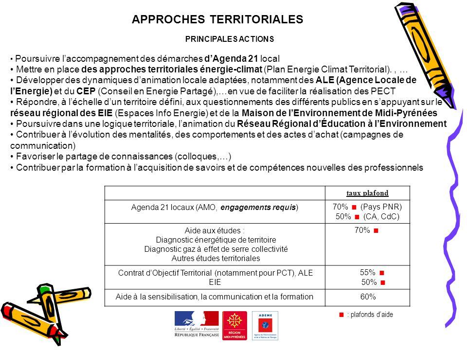 APPROCHES TERRITORIALES PRINCIPALES ACTIONS Poursuivre laccompagnement des démarches dAgenda 21 local Mettre en place des approches territoriales éner