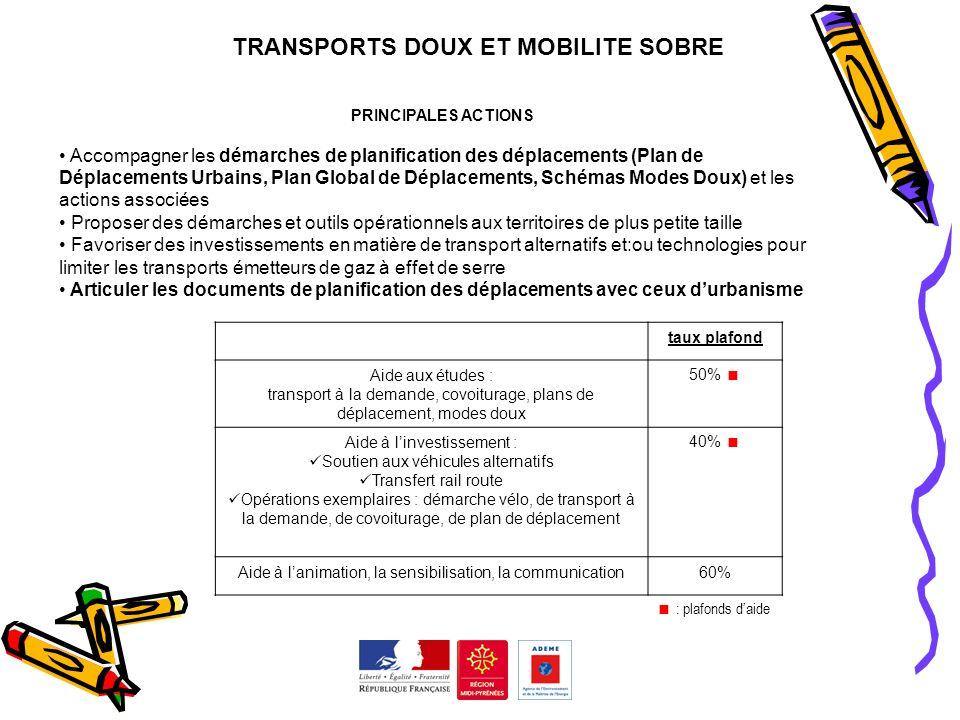 TRANSPORTS DOUX ET MOBILITE SOBRE PRINCIPALES ACTIONS Accompagner les démarches de planification des déplacements (Plan de Déplacements Urbains, Plan