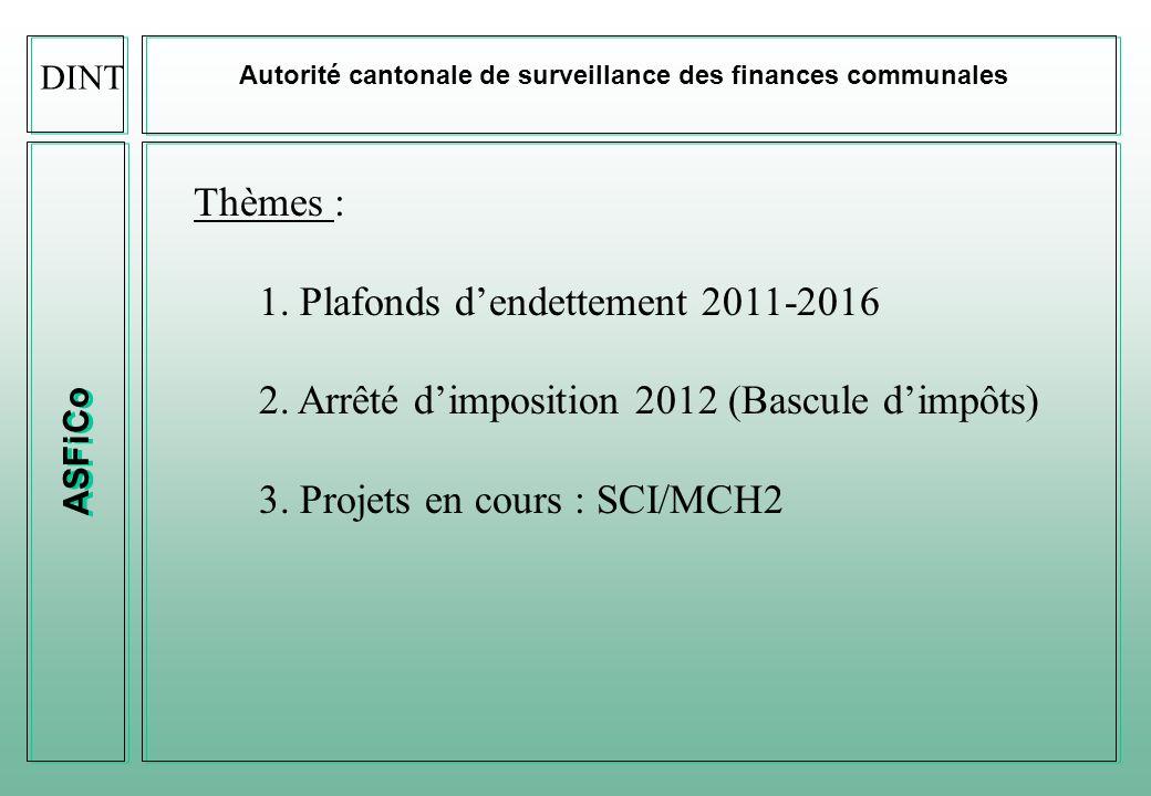 ASFiCo Autorité cantonale de surveillance des finances communales Thèmes : 1.