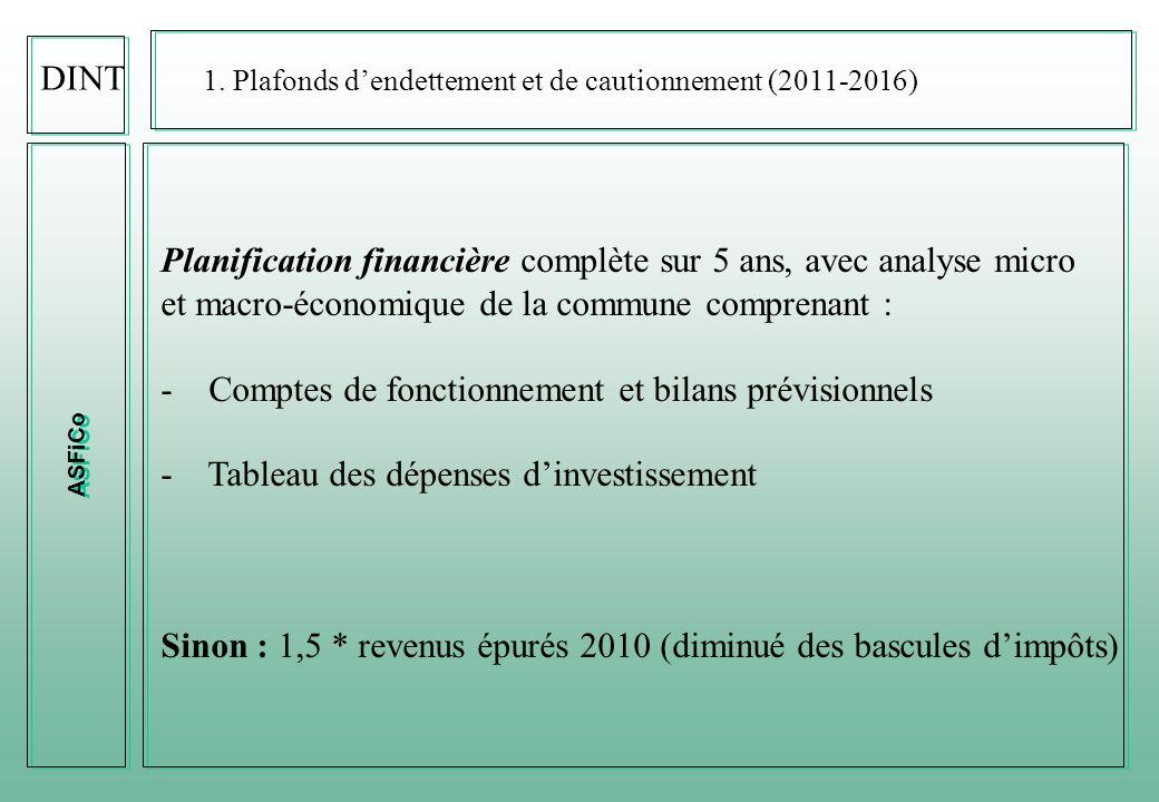 ASFiCo Planification financière complète sur 5 ans, avec analyse micro et macro-économique de la commune comprenant : - Comptes de fonctionnement et bilans prévisionnels - Tableau des dépenses dinvestissement Sinon : 1,5 * revenus épurés 2010 (diminué des bascules dimpôts) DINT 1.