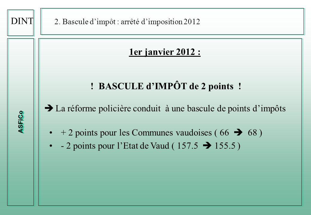 ASFiCo DINT 2.Bascule dimpôt : arrêté dimposition 2012 1er janvier 2012 : .