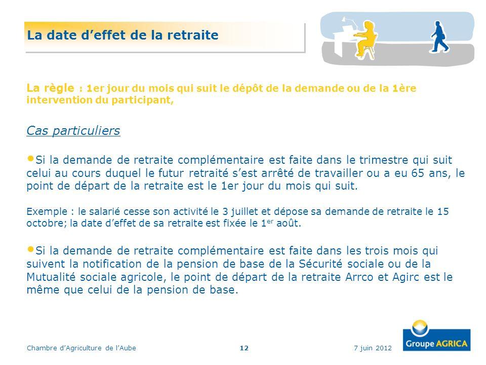 7 juin 2012Chambre dAgriculture de lAube12 La règle : 1er jour du mois qui suit le dépôt de la demande ou de la 1ère intervention du participant, Cas