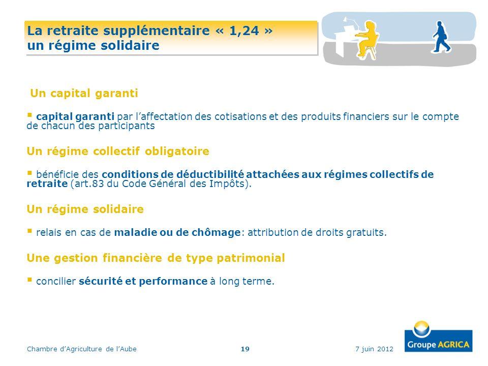 7 juin 2012Chambre dAgriculture de lAube19 La retraite supplémentaire « 1,24 » un régime solidaire Un capital garanti capital garanti par laffectation