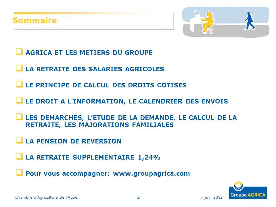 7 juin 2012Chambre dAgriculture de lAube2 Sommaire AGRICA ET LES METIERS DU GROUPE LA RETRAITE DES SALARIES AGRICOLES LE PRINCIPE DE CALCUL DES DROITS