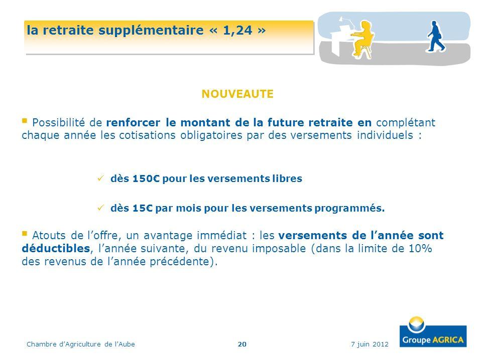 7 juin 2012Chambre dAgriculture de lAube20 la retraite supplémentaire « 1,24 » NOUVEAUTE Possibilité de renforcer le montant de la future retraite en