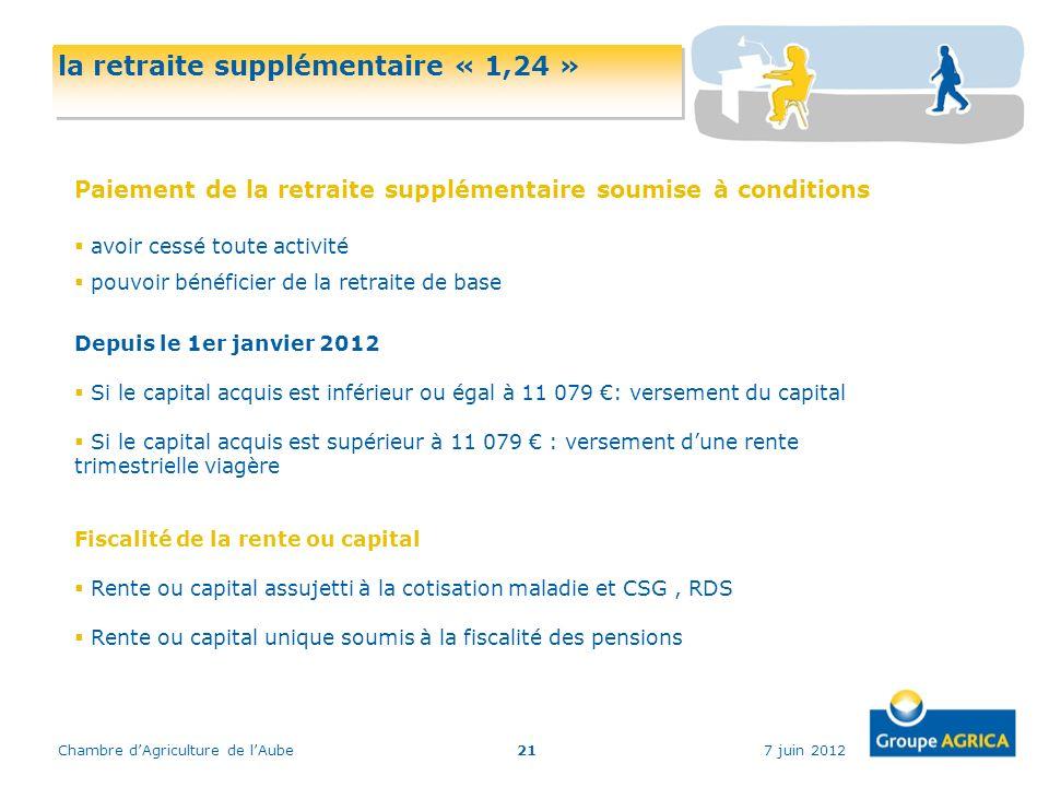 7 juin 2012Chambre dAgriculture de lAube21 la retraite supplémentaire « 1,24 » Paiement de la retraite supplémentaire soumise à conditions avoir cessé