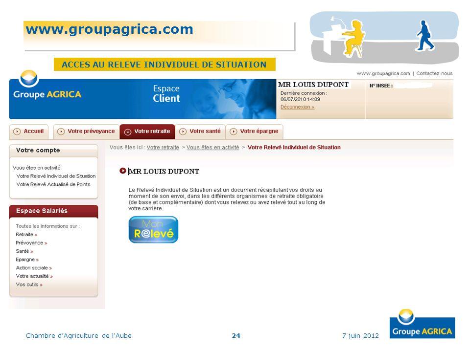 7 juin 2012Chambre dAgriculture de lAube24 www.groupagrica.com ACCES AU RELEVE INDIVIDUEL DE SITUATION