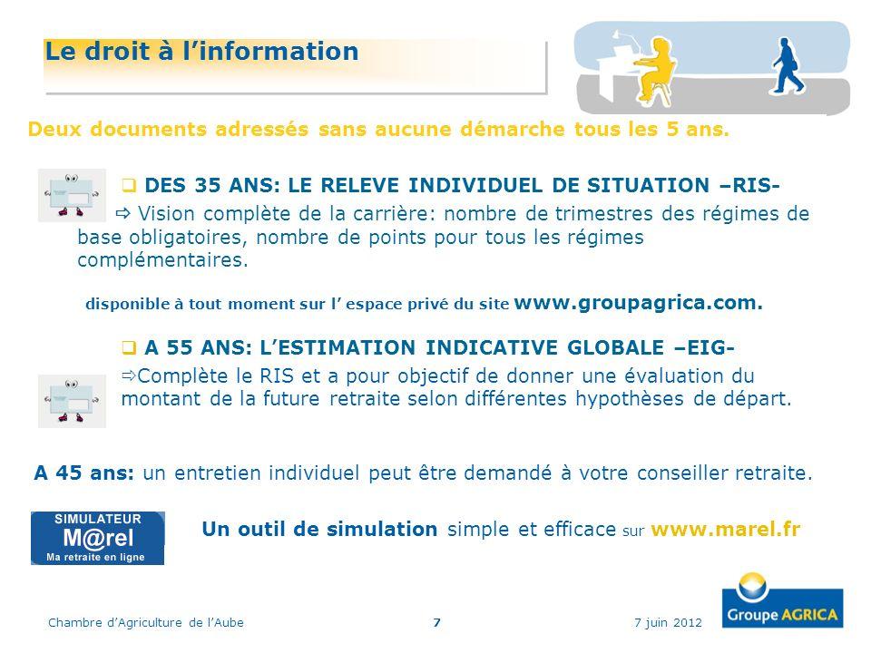 7 juin 2012Chambre dAgriculture de lAube7 Le droit à linformation Deux documents adressés sans aucune démarche tous les 5 ans. DES 35 ANS: LE RELEVE I
