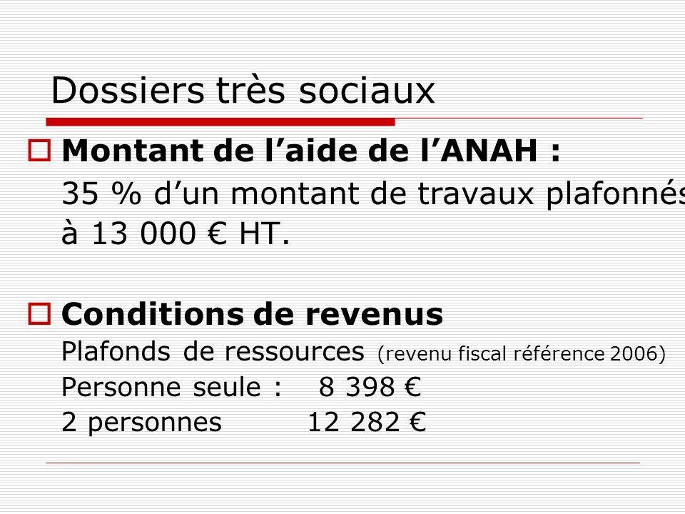 Dossiers très sociaux Montant de laide de lANAH : 35 % dun montant de travaux plafonnés à 13 000 HT.