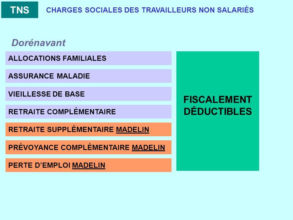 CHARGES SOCIALES DES TRAVAILLEURS NON SALARIÉS ALLOCATIONS FAMILIALES ASSURANCE MALADIE VIEILLESSE DE BASE RETRAITE COMPLÉMENTAIRE RETRAITE SUPPLÉMENTAIRE MADELIN PRÉVOYANCE COMPLÉMENTAIRE MADELIN PERTE DEMPLOI MADELIN FISCALEMENT DÉDUCTIBLES TNS Dorénavant