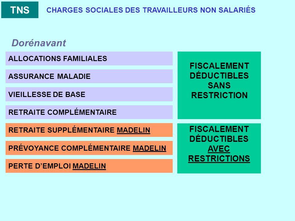 CHARGES SOCIALES DES TRAVAILLEURS NON SALARIÉS ALLOCATIONS FAMILIALES ASSURANCE MALADIE VIEILLESSE DE BASE RETRAITE COMPLÉMENTAIRE RETRAITE SUPPLÉMENTAIRE MADELIN PRÉVOYANCE COMPLÉMENTAIRE MADELIN PERTE DEMPLOI MADELIN FISCALEMENT DÉDUCTIBLES SANS RESTRICTION TNS FISCALEMENT DÉDUCTIBLES AVEC RESTRICTIONS Dorénavant